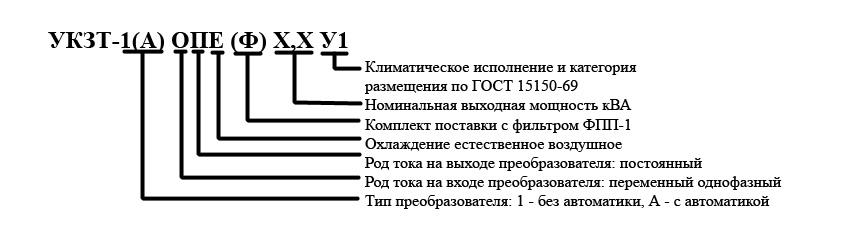 legcpr